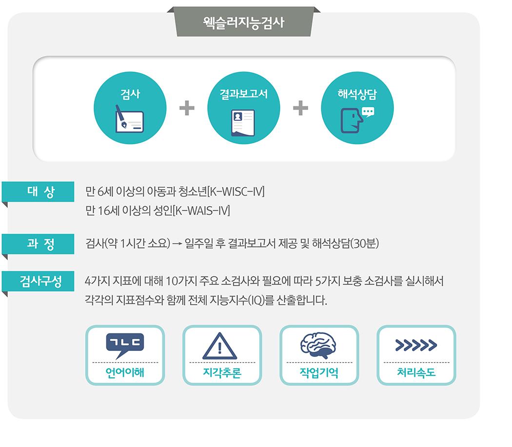 공부가머니웩슬러지능검사_기질성격검사_부천심리상담센터마음소풍_08.png