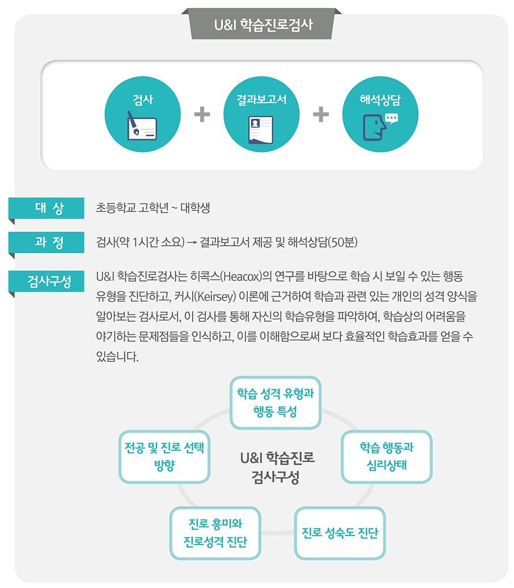 07_유엔아이학습유형검사.png