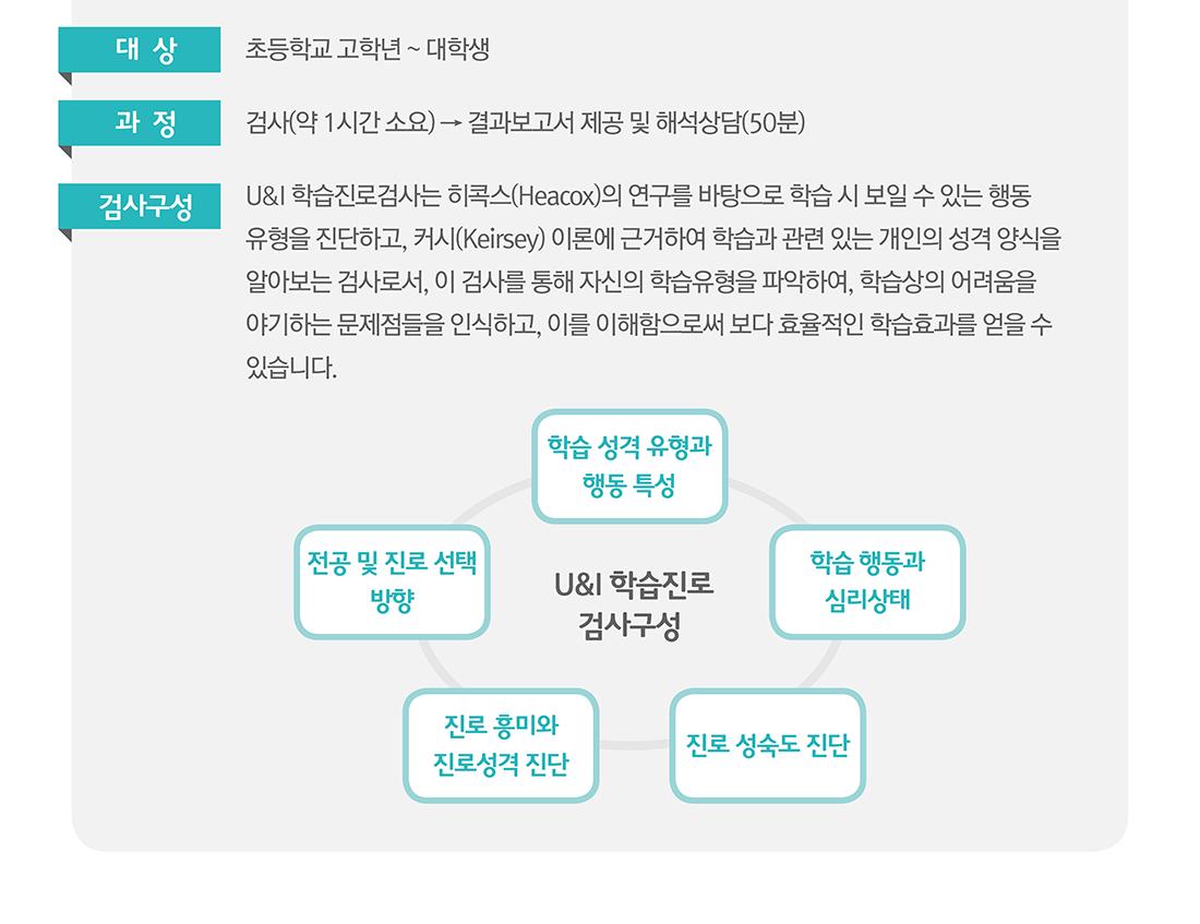학습진로검사_유엔아이_인천심리상담센터 마음소풍